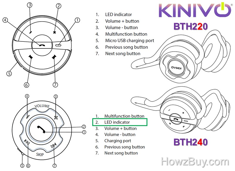 Kinivo BTH220 vs BTH240 Headphone Compare button layout