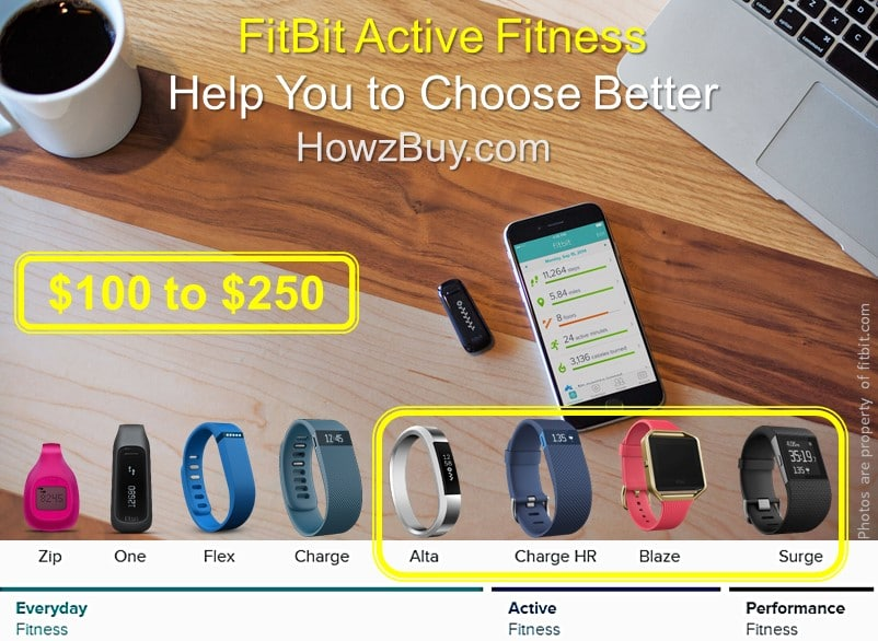 Fitbit Tracker Comparison Alta vs Charge 2 vs Blaze vs Surge Review