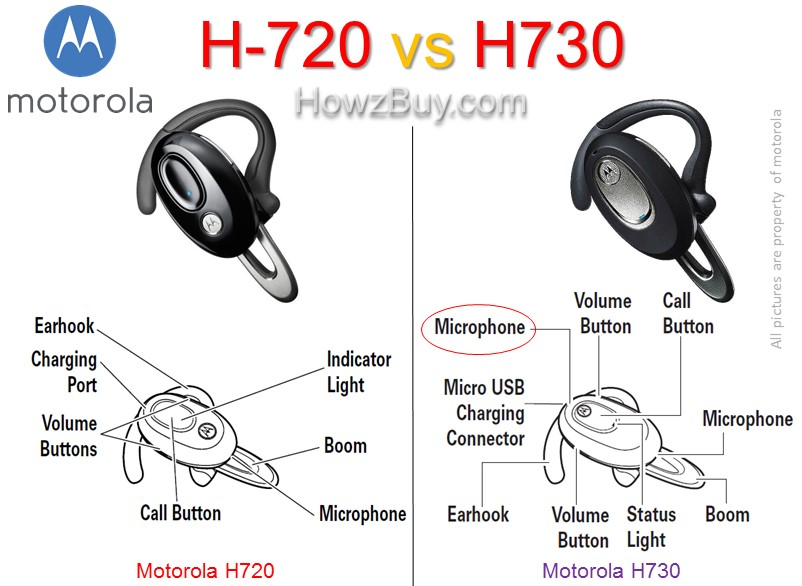 Motorola H720 vs H730 Bluetooth Headset Comparison
