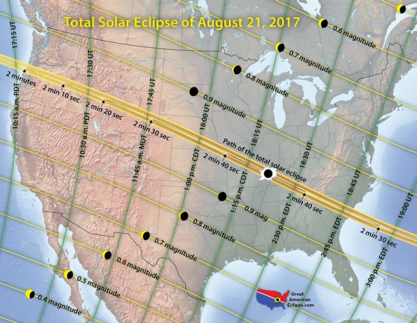 Total Solar Eclipse Duration