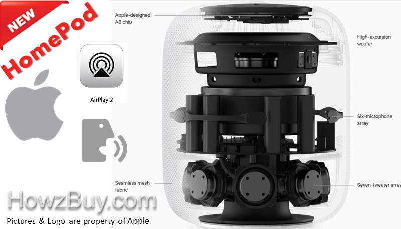 Apple HomePod Speaker - Everything you want in a voice activated smart speaker