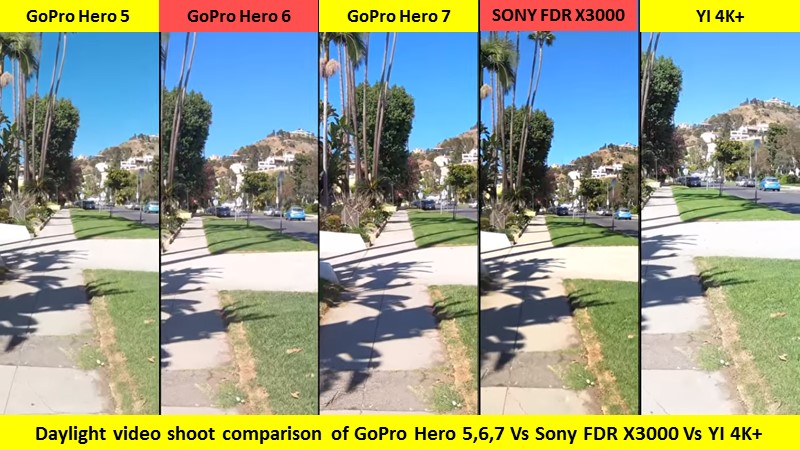 Color video shooting Gopro Hero vs Sony FDR X3000 vs YI 4K+ action camera test results