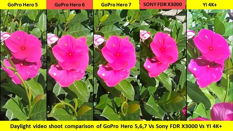 Day light video shooting Gopro Hero vs Sony FDR X3000 vs YI 4K+ action camera test results