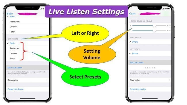How to do Live Listen Settings on iPhone?