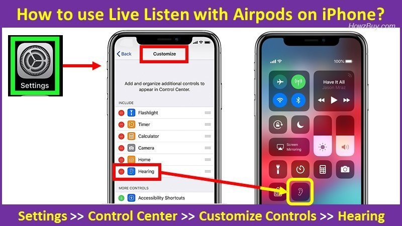 How to use Live Listen with Airpods on iPhone iPad or iPod touch?