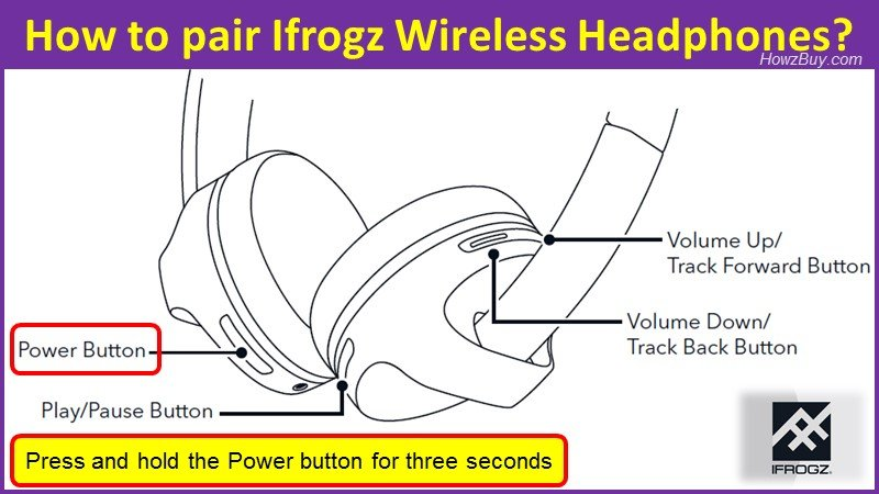 How to pair Ifrogz Wireless Headphones?