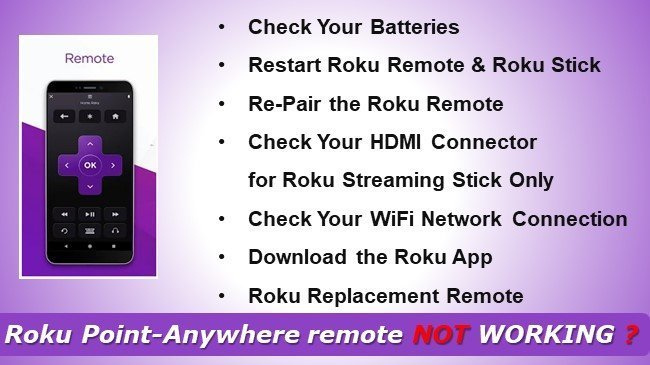 Roku Point-Anywhere remote NOT WORKING - resolved