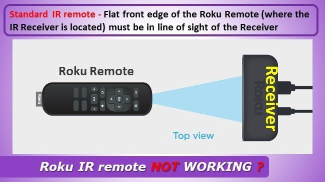 roku ir remote not working - resolved