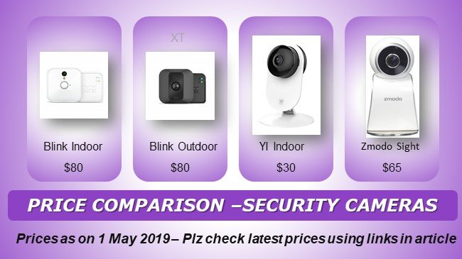 best home security cameras price comparison may 2019