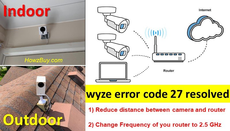 outdoor and indoor camera - wyze error code 27 resolved