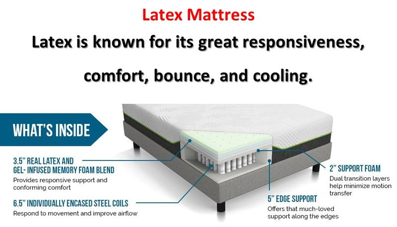 What is the Best Latex Mattress to Buy