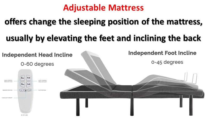 Which is the Best Adjustable Mattress to Buy