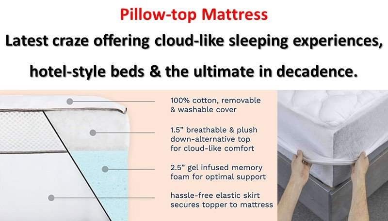 Which is the Best Pillow-top Mattress to Buy